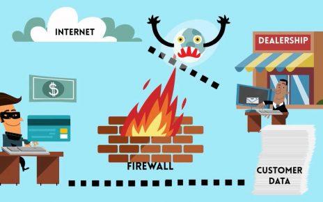 Không thể bỏ qua 6 phần mềm tưởng lửa tốt nhất cho Windows